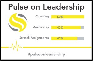 Pulse on Leadership